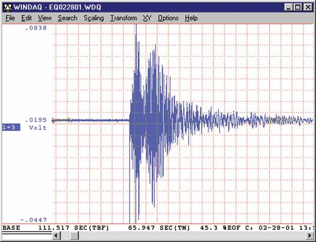 Pakistan to hit another earthquake: geophysicists | Jazba Blog