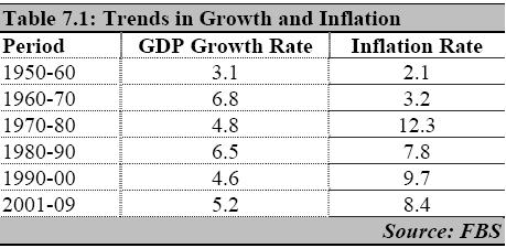 economicsurvey2008-09